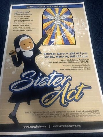Sister Act: When, Where, and Why?